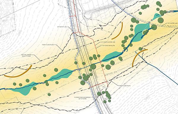 Restoration concept plan