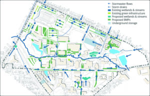 Integrated stormwater management strategies
