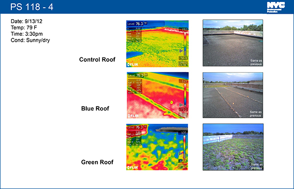 Thermal imagery comparing blue and green roofs with conventional (control) roof
