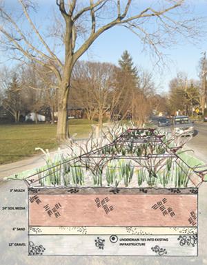 Conceptual rendering of proposed bioretention retrofit